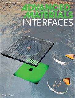 "Towards entry ""Investigating interface reactions in liquids at the nanoscale – Research of the GRK on the inside front cover of Advanced Materials Interfaces"""